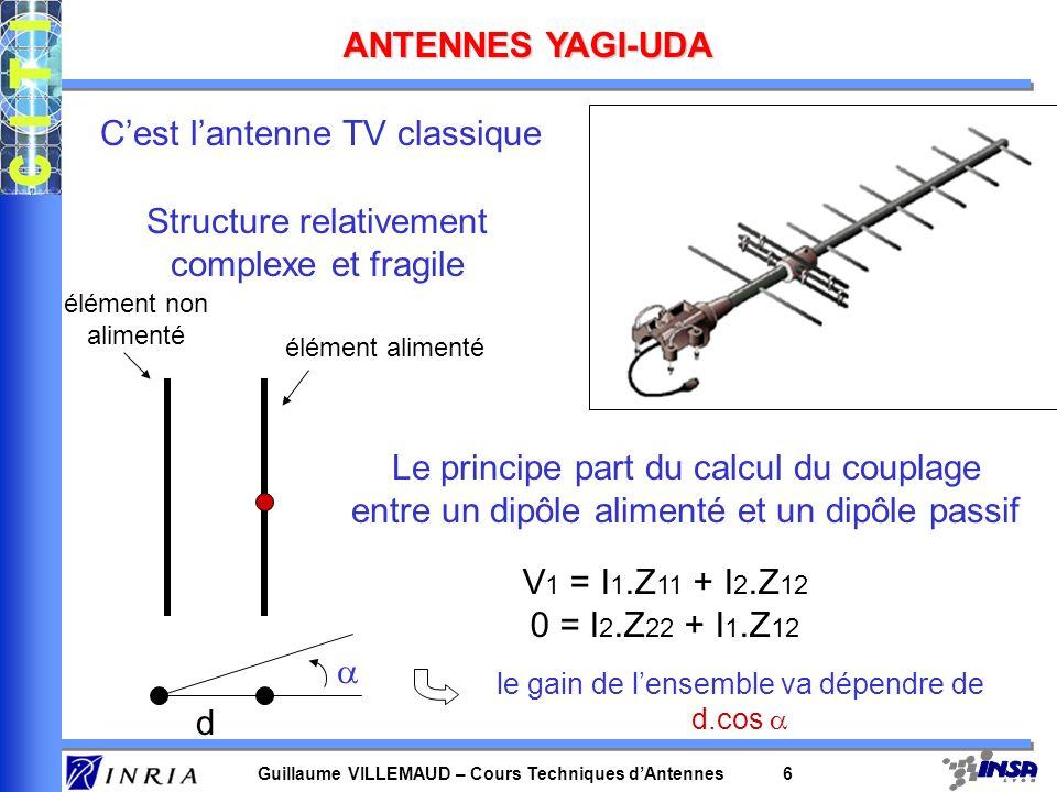 Guillaume VILLEMAUD – Cours Techniques dAntennes 7 ANTENNES YAGI-UDA De plus, si lélément passif est plus ou moins grand que /2, son comportement devient inductif ou capacitif un élément plus grand devient un réflecteur, un élément plus petit devient un directeur Lutilisation combinée dun réflecteur et dun (ou plusieurs) directeurs permet la création dune antenne directive ( gain de lordre de 12 dBi pour 6 éléments)