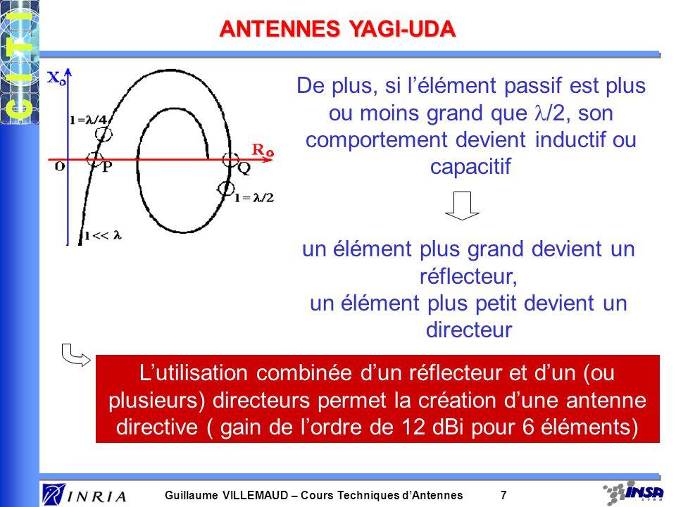 Guillaume VILLEMAUD – Cours Techniques dAntennes 8 ANTENNES CORNETS Le gain dun cornet va dépendre directement de la taille de son ouverture terminale En pratique, le gain optimal dun cornet est de lordre de 20 dBi