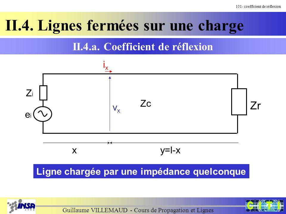 Guillaume VILLEMAUD - Cours de Propagation et Lignes 101- coefficient de réflexion II.4. Lignes fermées sur une charge Zr II.4.a. Coefficient de réfle