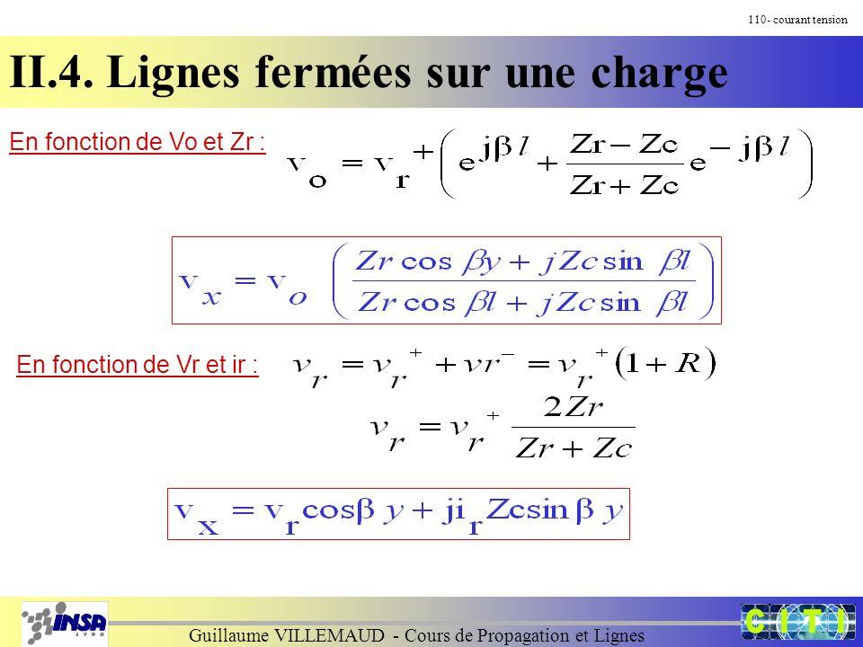 Guillaume VILLEMAUD - Cours de Propagation et Lignes 110- courant tension II.4. Lignes fermées sur une charge En fonction de Vo et Zr : En fonction de