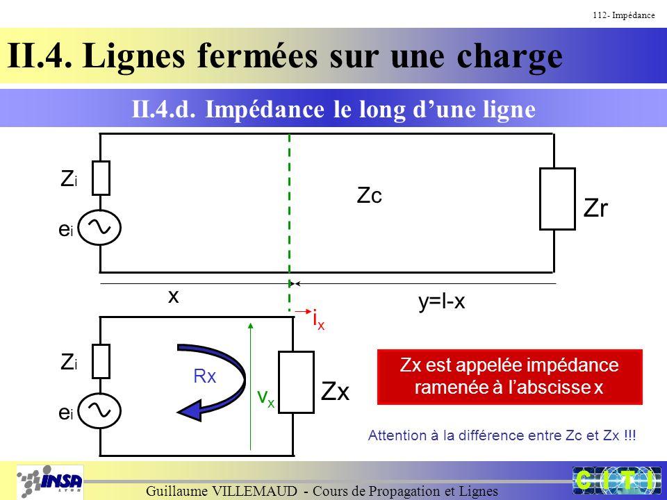 Guillaume VILLEMAUD - Cours de Propagation et Lignes 112- Impédance II.4. Lignes fermées sur une charge II.4.d. Impédance le long dune ligne Zr x y=l-