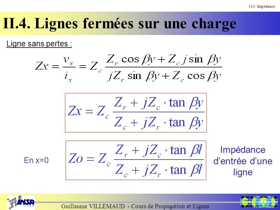 Guillaume VILLEMAUD - Cours de Propagation et Lignes Ligne sans pertes : 113- Impédance II.4. Lignes fermées sur une charge En x=0 Impédance dentrée d