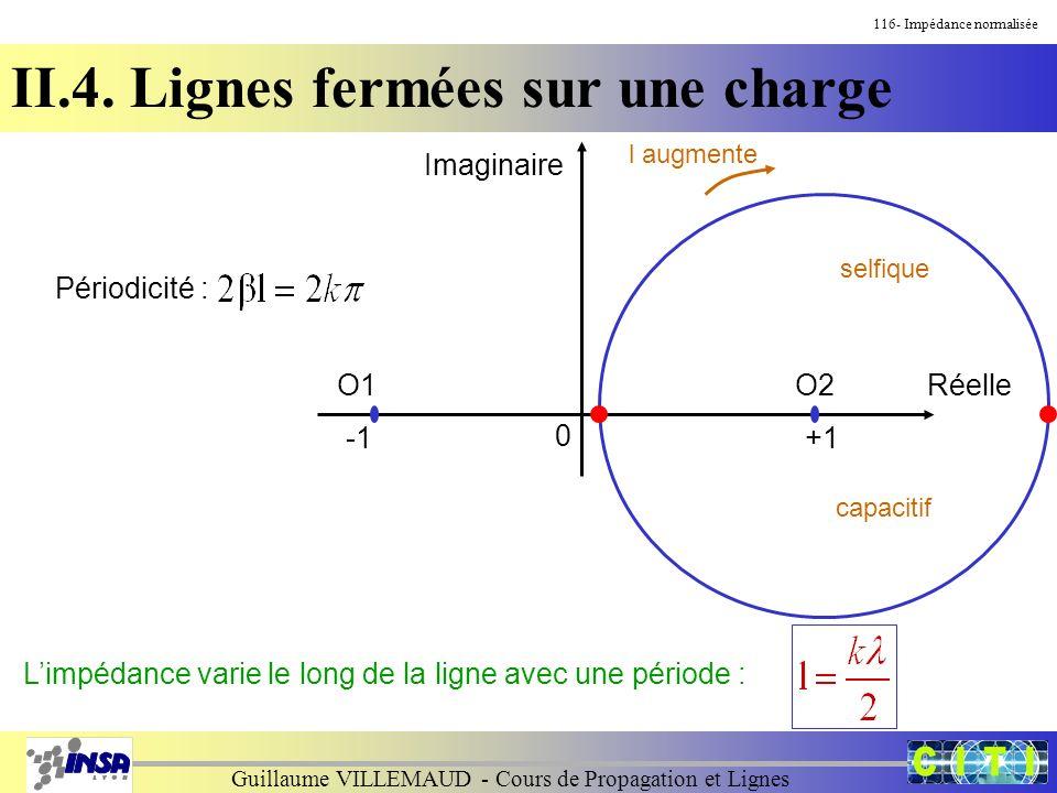 Guillaume VILLEMAUD - Cours de Propagation et Lignes 116- Impédance normalisée II.4. Lignes fermées sur une charge Réelle +1 O1O2 0 Périodicité : l au
