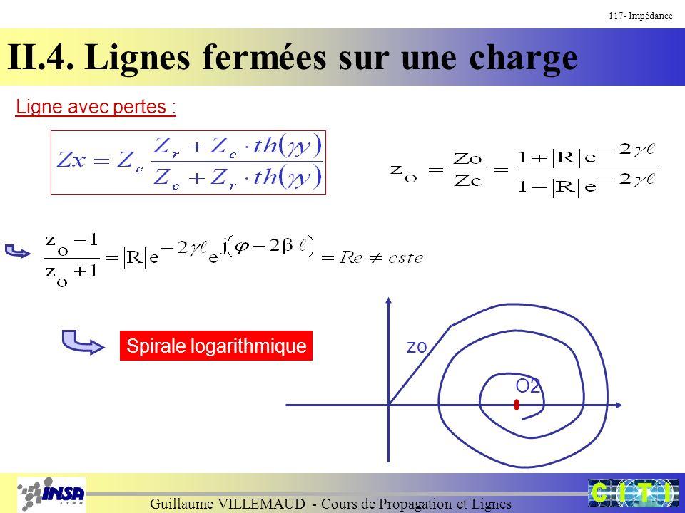 Guillaume VILLEMAUD - Cours de Propagation et Lignes Ligne avec pertes : 117- Impédance II.4. Lignes fermées sur une charge zo O2 Spirale logarithmiqu