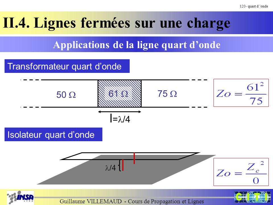 Guillaume VILLEMAUD - Cours de Propagation et Lignes 120- quart d onde II.4. Lignes fermées sur une charge Transformateur quart donde Applications de