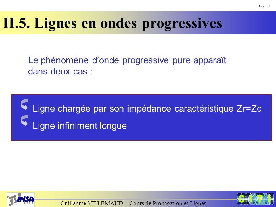 Guillaume VILLEMAUD - Cours de Propagation et Lignes 122- OP II.5. Lignes en ondes progressives Ligne chargée par son impédance caractéristique Zr=Zc