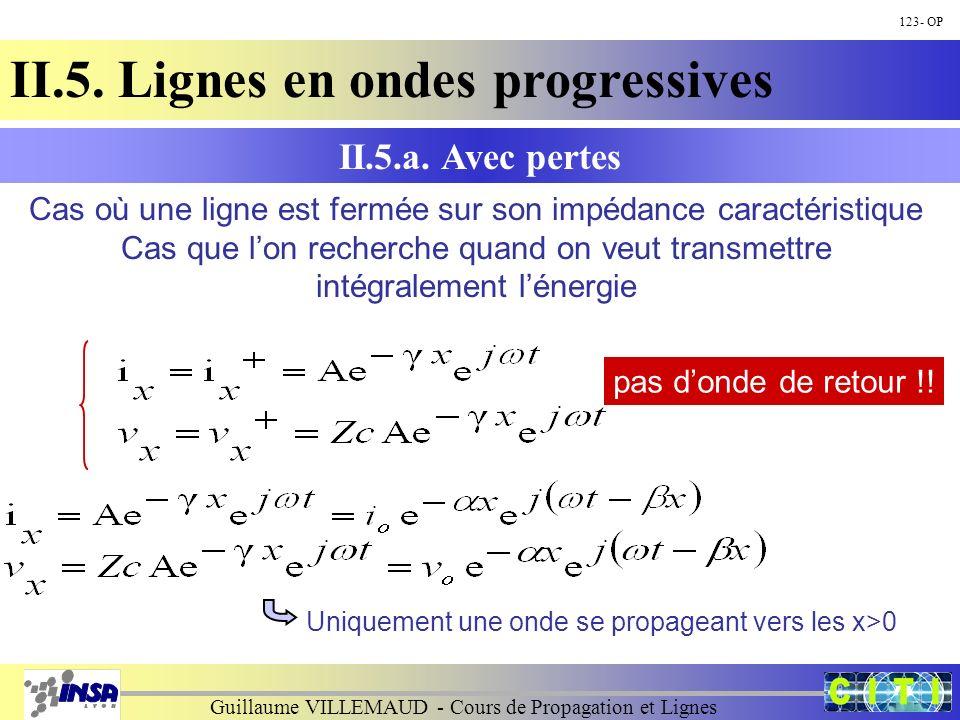 Guillaume VILLEMAUD - Cours de Propagation et Lignes 123- OP II.5. Lignes en ondes progressives II.5.a. Avec pertes Cas où une ligne est fermée sur so