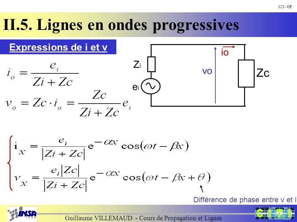 Guillaume VILLEMAUD - Cours de Propagation et Lignes 125- OP II.5. Lignes en ondes progressives Expressions de i et v ZiZi eiei Zc io vo Différence de