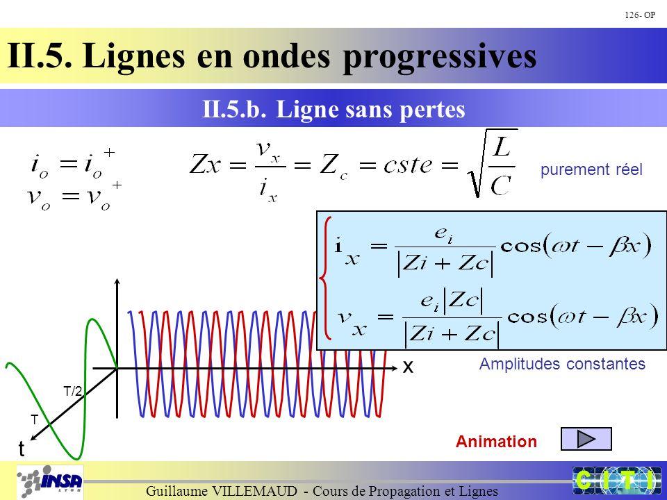 Guillaume VILLEMAUD - Cours de Propagation et Lignes 126- OP II.5. Lignes en ondes progressives Amplitudes constantes II.5.b. Ligne sans pertes pureme