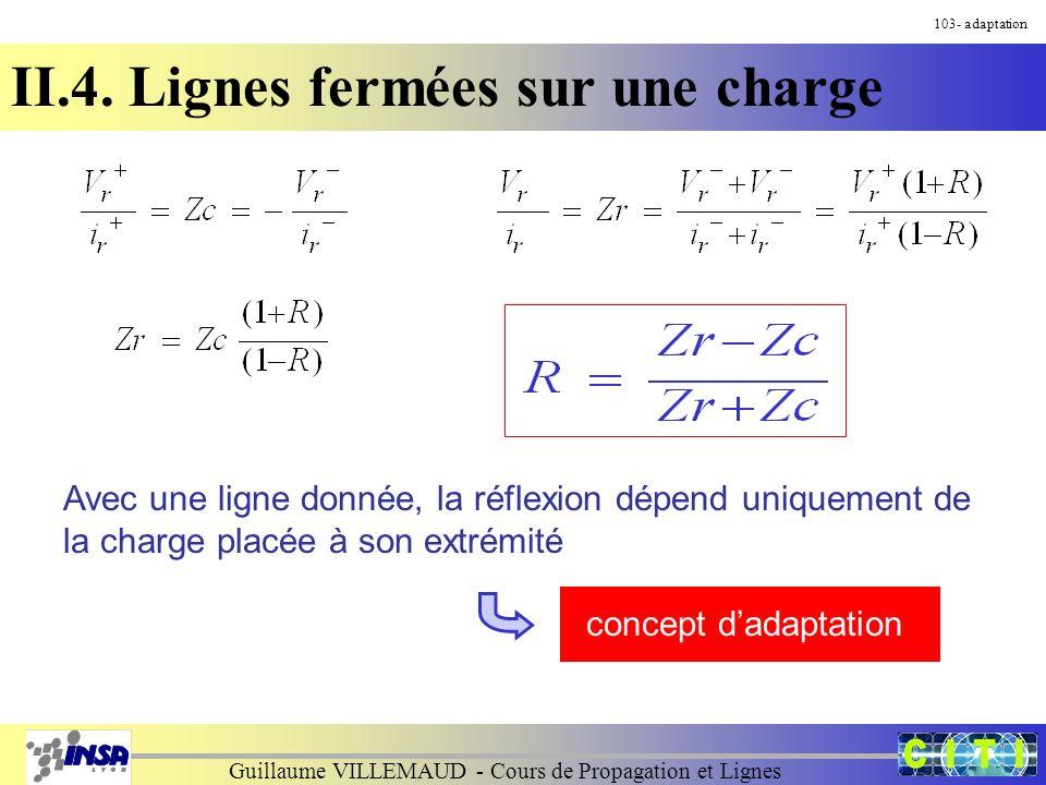Guillaume VILLEMAUD - Cours de Propagation et Lignes 103- adaptation II.4. Lignes fermées sur une charge Avec une ligne donnée, la réflexion dépend un