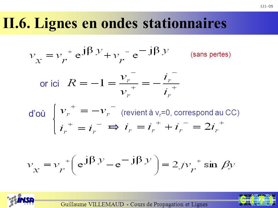 Guillaume VILLEMAUD - Cours de Propagation et Lignes 131- OS II.6. Lignes en ondes stationnaires or ici doù (revient à v r =0, correspond au CC) (sans