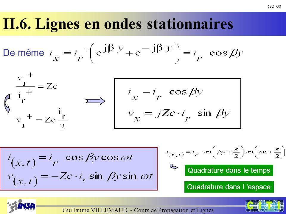 Guillaume VILLEMAUD - Cours de Propagation et Lignes 132- OS II.6. Lignes en ondes stationnaires De même Quadrature dans le temps Quadrature dans l es