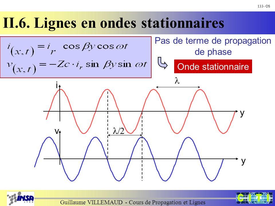 Guillaume VILLEMAUD - Cours de Propagation et Lignes 133- OS II.6. Lignes en ondes stationnaires Pas de terme de propagation de phase Onde stationnair