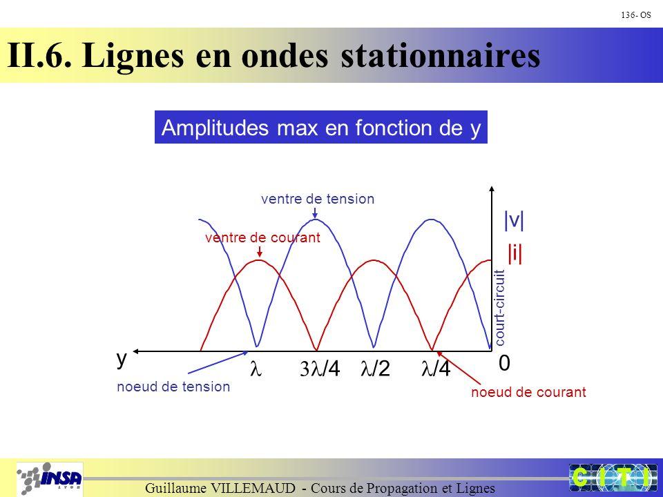 Guillaume VILLEMAUD - Cours de Propagation et Lignes 136- OS II.6. Lignes en ondes stationnaires |v| |i| y 0 court-circuit /4 /2 /4 Amplitudes max en