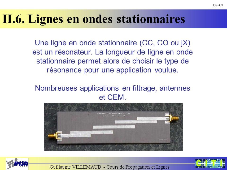 Guillaume VILLEMAUD - Cours de Propagation et Lignes 139- OS II.6. Lignes en ondes stationnaires Une ligne en onde stationnaire (CC, CO ou jX) est un