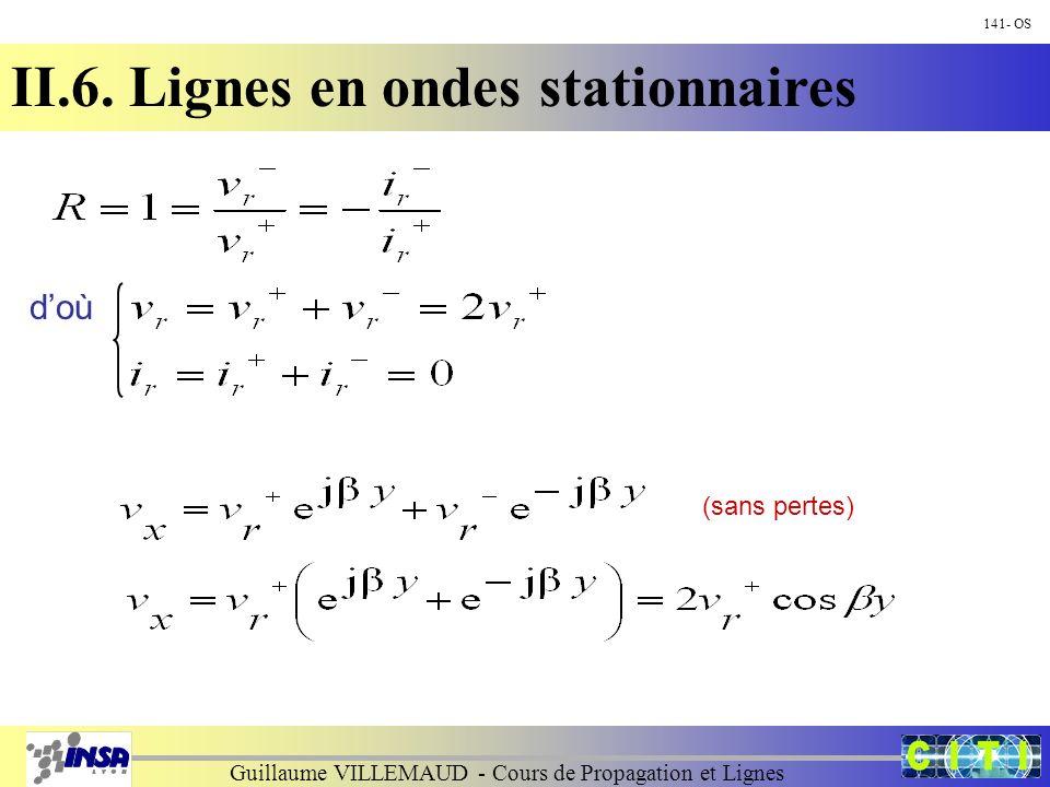 Guillaume VILLEMAUD - Cours de Propagation et Lignes 141- OS II.6. Lignes en ondes stationnaires doù (sans pertes)