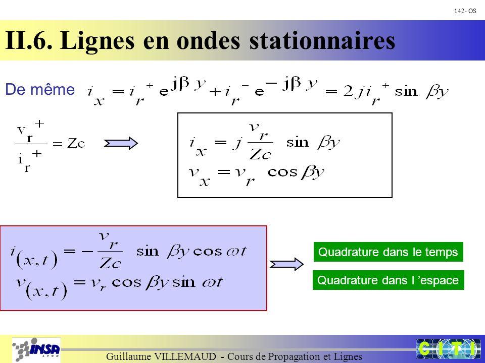Guillaume VILLEMAUD - Cours de Propagation et Lignes 142- OS II.6. Lignes en ondes stationnaires De même Quadrature dans le temps Quadrature dans l es
