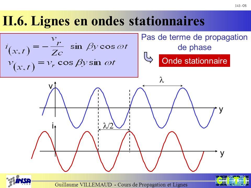 Guillaume VILLEMAUD - Cours de Propagation et Lignes 143- OS II.6. Lignes en ondes stationnaires Pas de terme de propagation de phase Onde stationnair