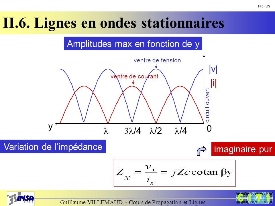 Guillaume VILLEMAUD - Cours de Propagation et Lignes |v| |i| y 0 circuit ouvert /4 /2 /4 Amplitudes max en fonction de y ventre de tension ventre de c