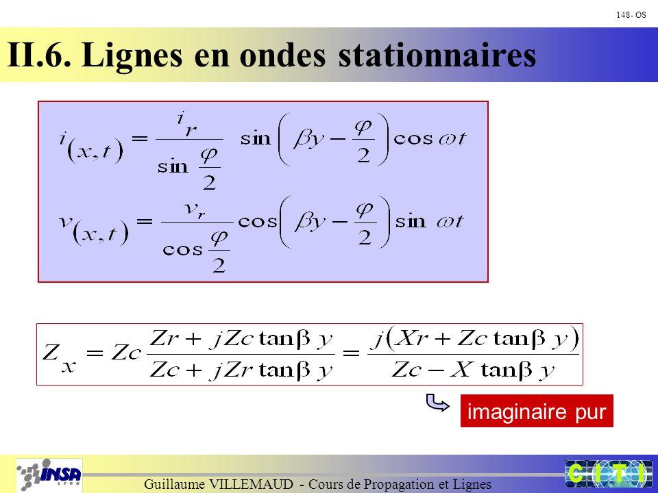 Guillaume VILLEMAUD - Cours de Propagation et Lignes 148- OS II.6. Lignes en ondes stationnaires imaginaire pur