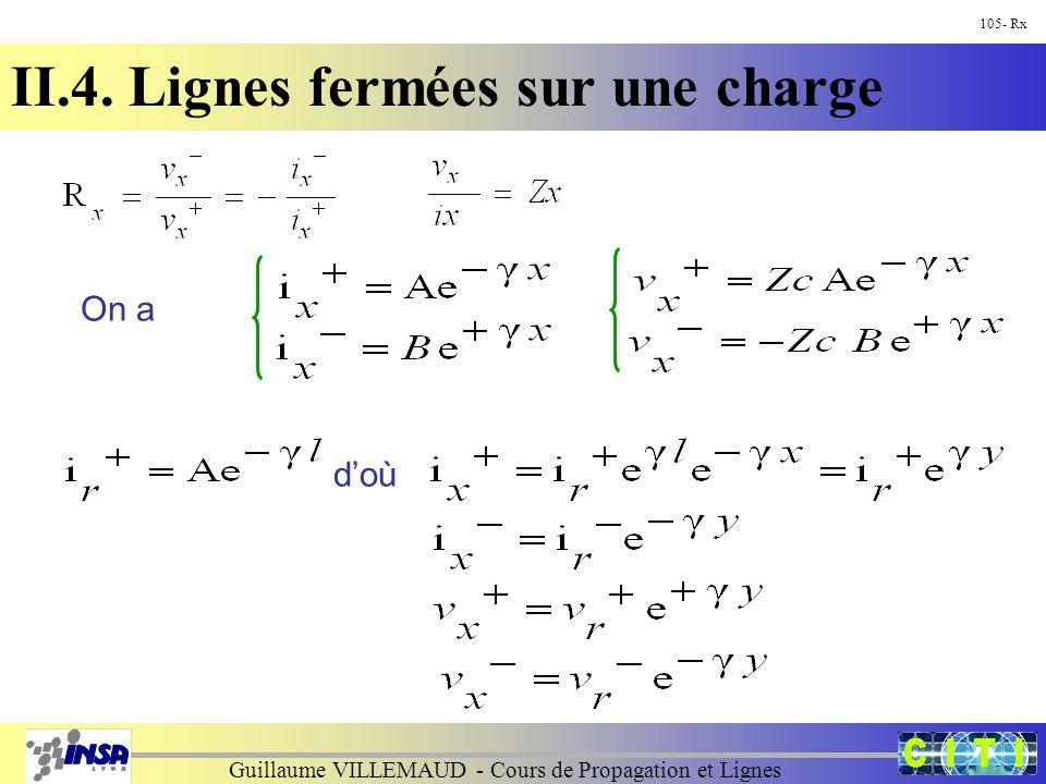 Guillaume VILLEMAUD - Cours de Propagation et Lignes 105- Rx II.4. Lignes fermées sur une charge On a doù