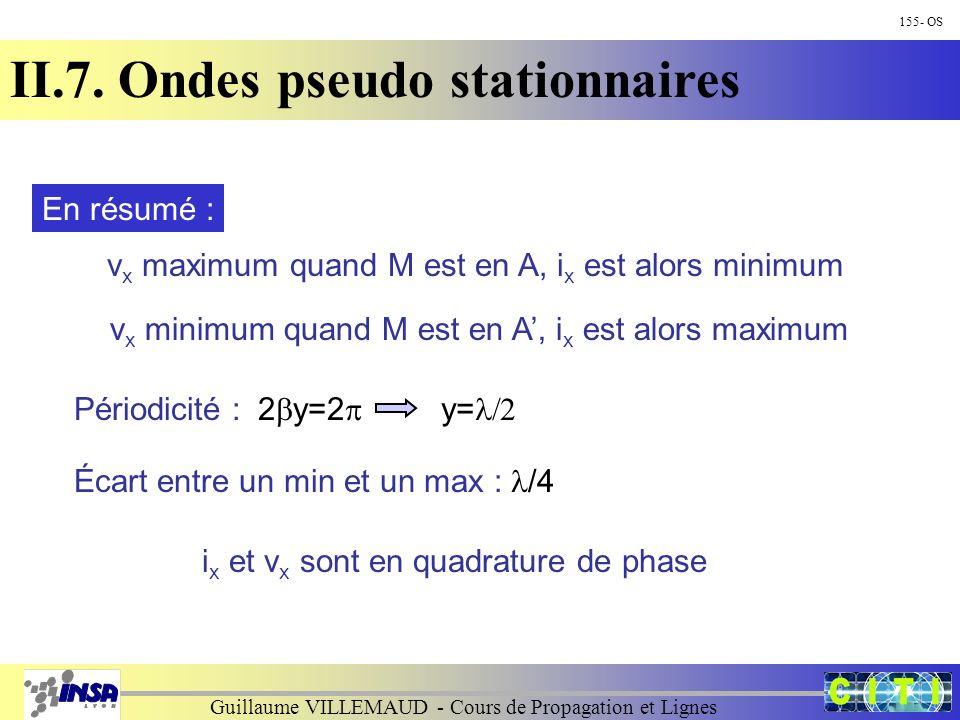Guillaume VILLEMAUD - Cours de Propagation et Lignes 155- OS II.7. Ondes pseudo stationnaires v x maximum quand M est en A, i x est alors minimum En r