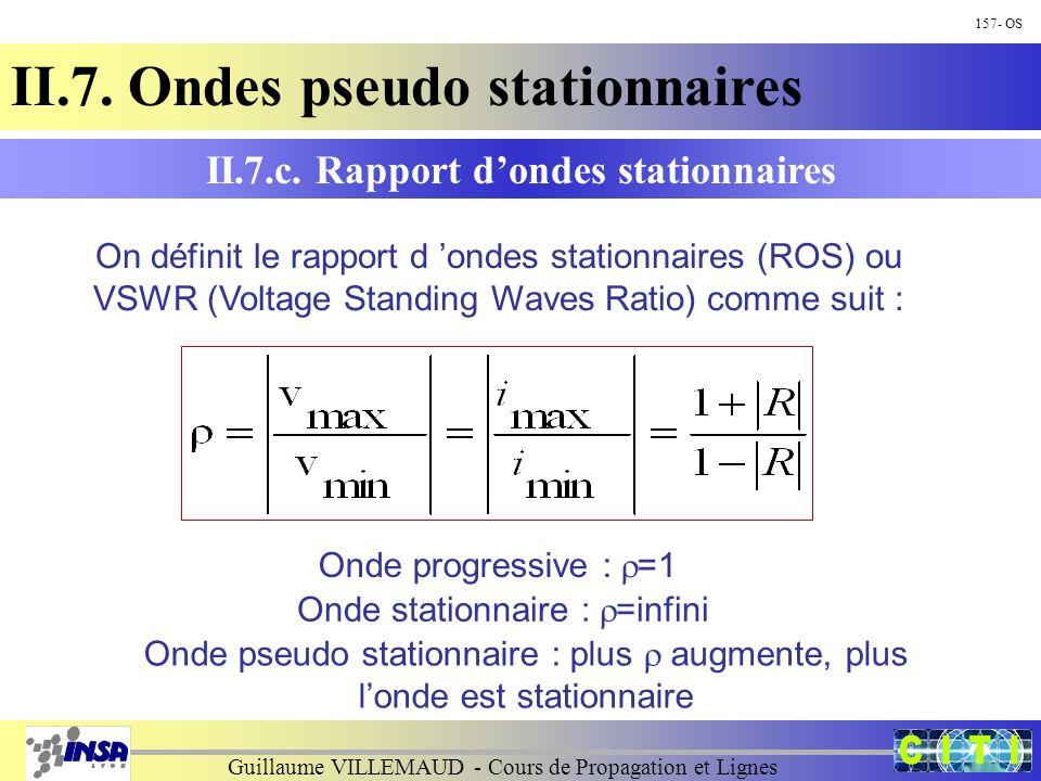 Guillaume VILLEMAUD - Cours de Propagation et Lignes 157- OS II.7. Ondes pseudo stationnaires II.7.c. Rapport dondes stationnaires On définit le rappo