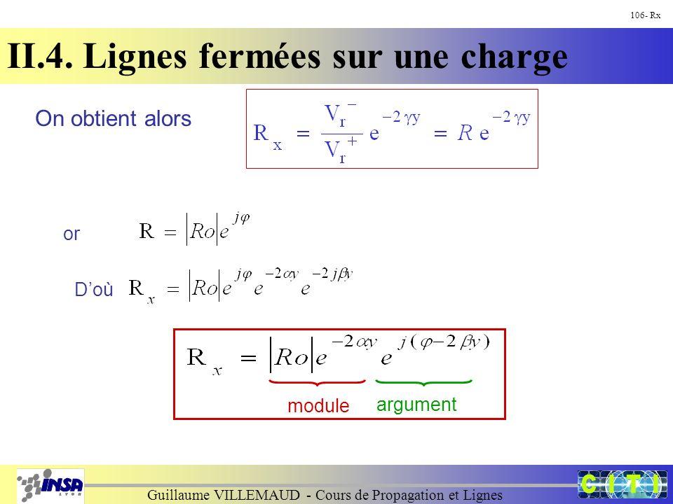 Guillaume VILLEMAUD - Cours de Propagation et Lignes 106- Rx II.4. Lignes fermées sur une charge On obtient alors or Doù module argument