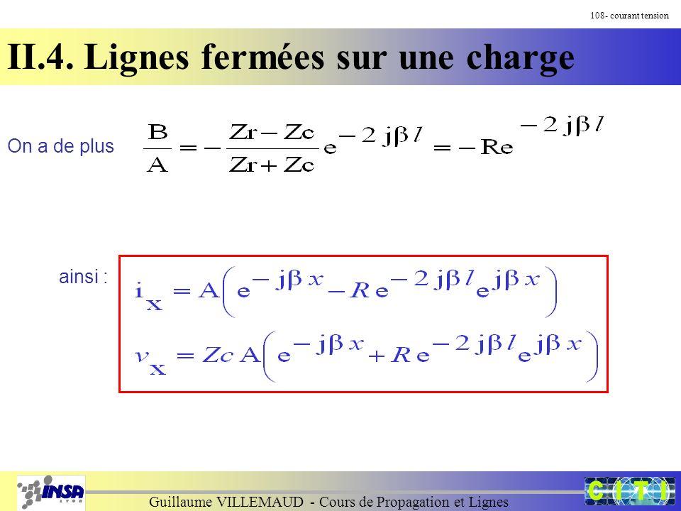 Guillaume VILLEMAUD - Cours de Propagation et Lignes 108- courant tension II.4. Lignes fermées sur une charge On a de plus ainsi :