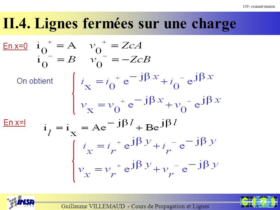 Guillaume VILLEMAUD - Cours de Propagation et Lignes 109- courant tension II.4. Lignes fermées sur une charge En x=0 On obtient En x=l