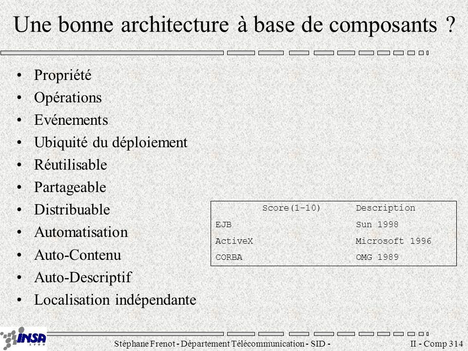 Stéphane Frenot - Département Télécommunication - SID - stephane.frenot@insa-lyon.fr II - Comp 314 Une bonne architecture à base de composants .