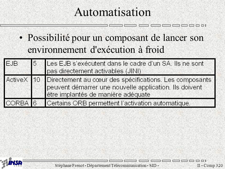 Stéphane Frenot - Département Télécommunication - SID - stephane.frenot@insa-lyon.fr II - Comp 320 Automatisation Possibilité pour un composant de lancer son environnement d exécution à froid