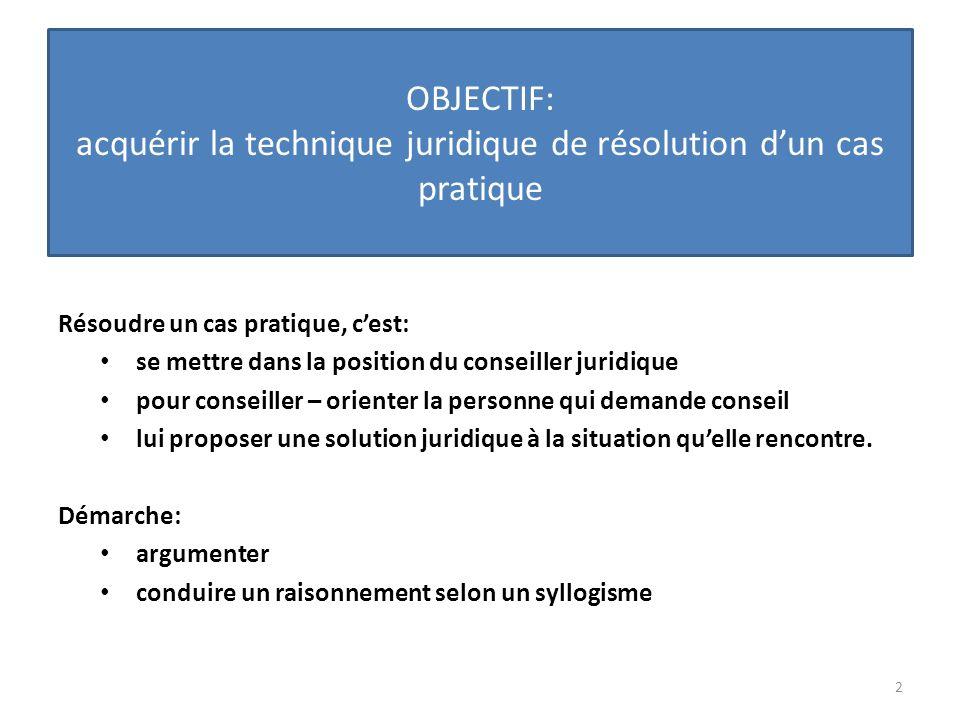 OBJECTIF: acquérir la technique juridique du SYLLOGISME Quest-ce quun syllogisme .
