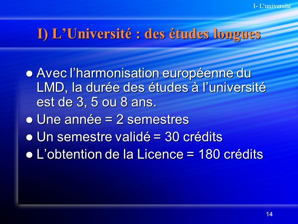 14 I) LUniversité : des études longues Avec lharmonisation européenne du LMD, la durée des études à luniversité est de 3, 5 ou 8 ans. Avec lharmonisat
