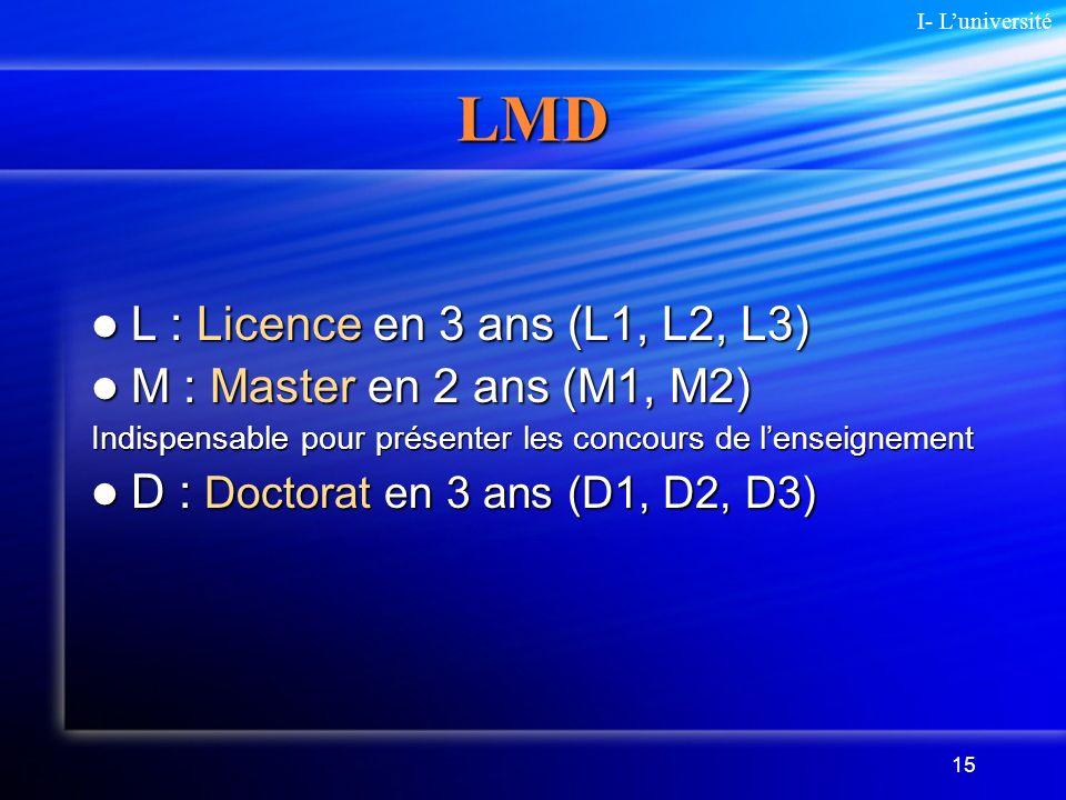 15 LMD L : Licence en 3 ans (L1, L2, L3) L : Licence en 3 ans (L1, L2, L3) M : Master en 2 ans (M1, M2) M : Master en 2 ans (M1, M2) Indispensable pou