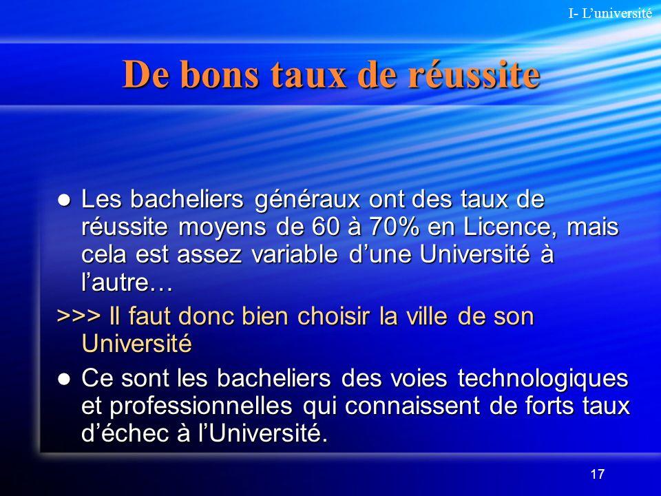 17 De bons taux de réussite Les bacheliers généraux ont des taux de réussite moyens de 60 à 70% en Licence, mais cela est assez variable dune Universi