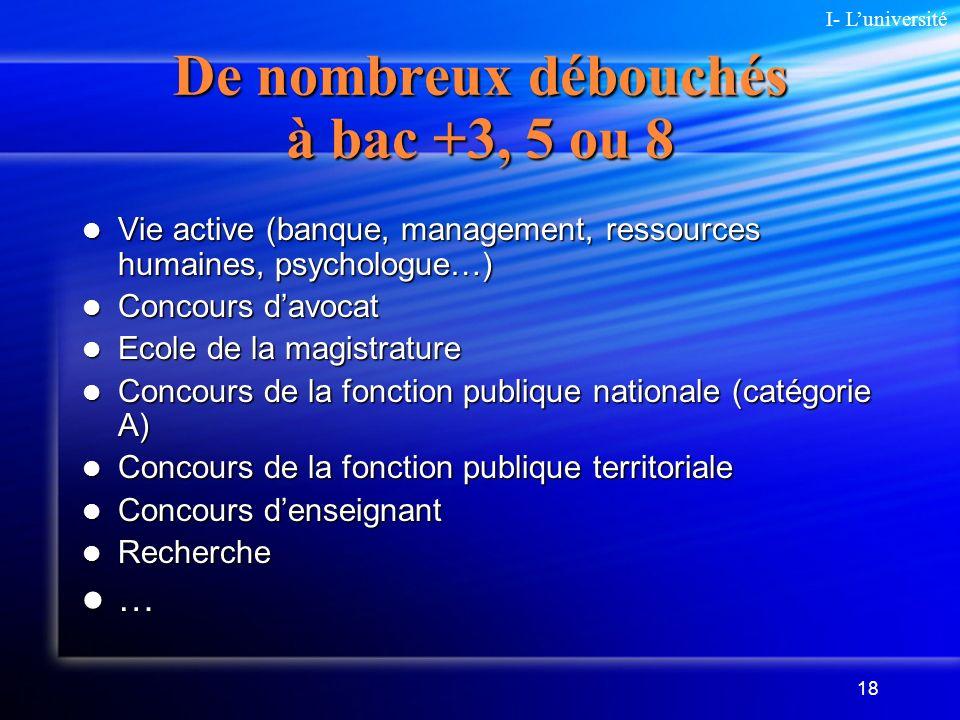 18 De nombreux débouchés à bac +3, 5 ou 8 Vie active (banque, management, ressources humaines, psychologue…) Vie active (banque, management, ressource