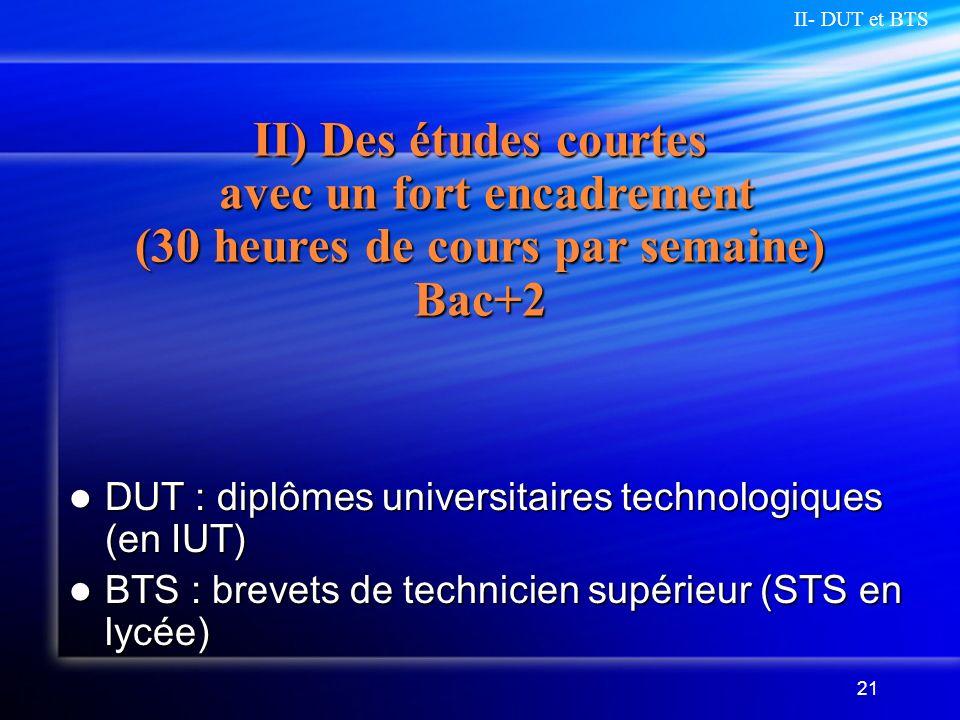 21 II) Des études courtes avec un fort encadrement (30 heures de cours par semaine) Bac+2 DUT : diplômes universitaires technologiques (en IUT) DUT :