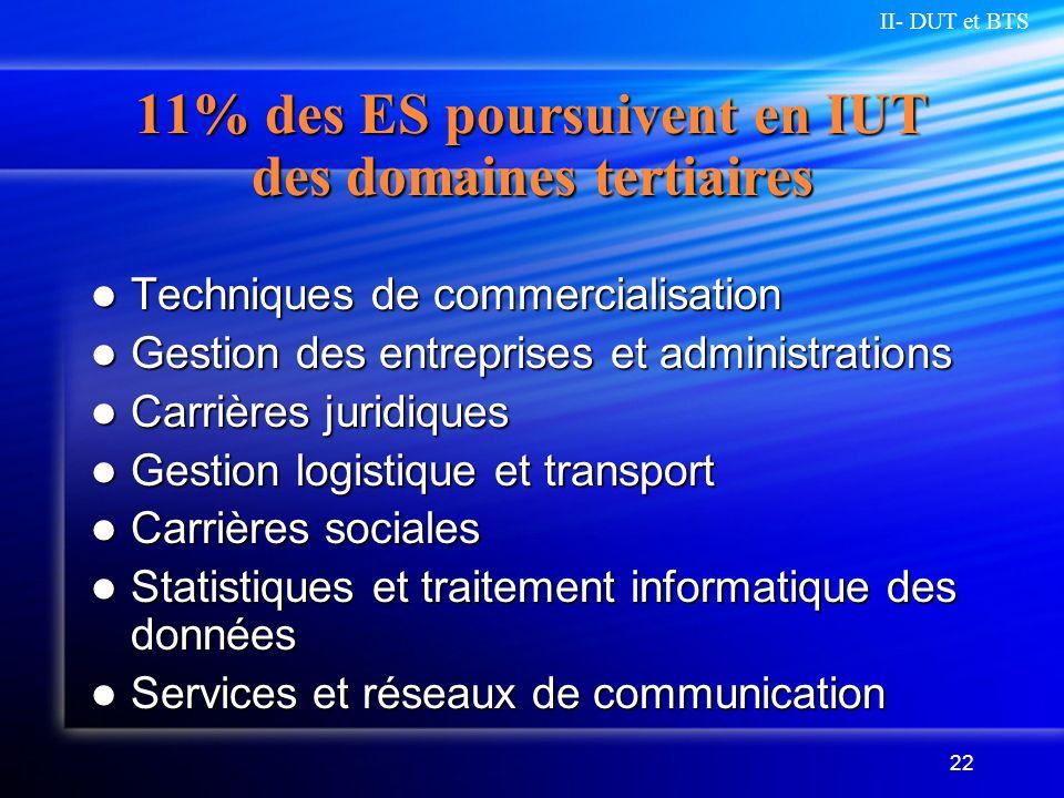 22 11% des ES poursuivent en IUT des domaines tertiaires Techniques de commercialisation Techniques de commercialisation Gestion des entreprises et ad