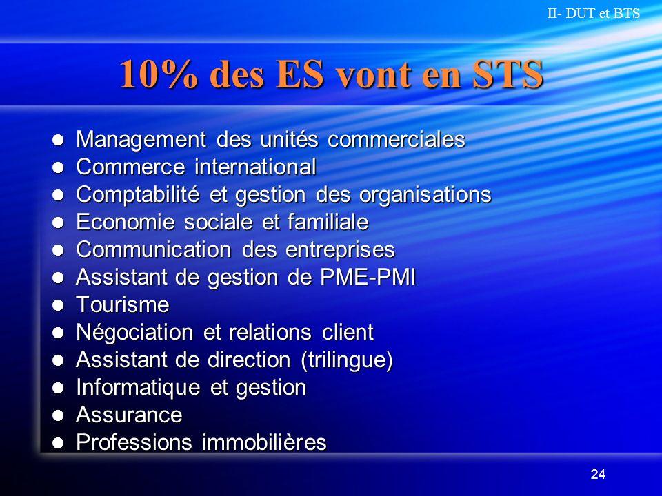 24 10% des ES vont en STS Management des unités commerciales Management des unités commerciales Commerce international Commerce international Comptabi