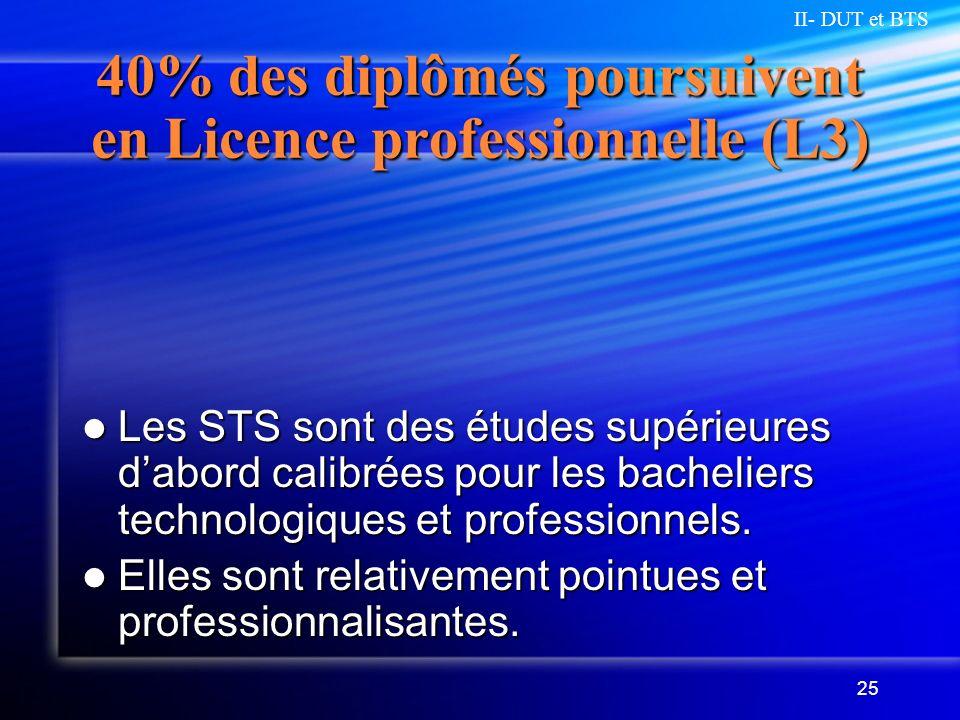 25 40% des diplômés poursuivent en Licence professionnelle (L3) Les STS sont des études supérieures dabord calibrées pour les bacheliers technologique