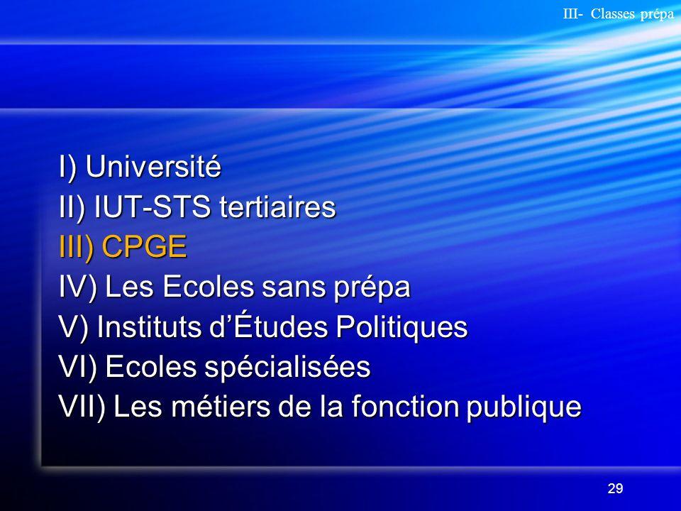29 I) Université II) IUT-STS tertiaires III) CPGE IV) Les Ecoles sans prépa V) Instituts dÉtudes Politiques VI) Ecoles spécialisées VII) Les métiers d
