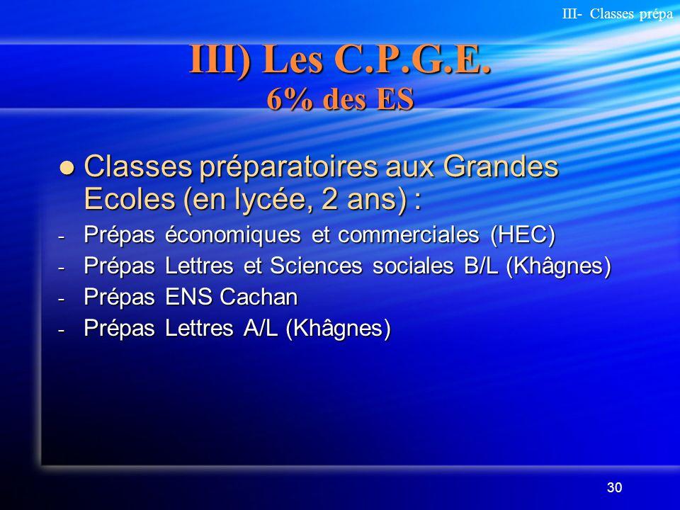 30 III) Les C.P.G.E. 6% des ES Classes préparatoires aux Grandes Ecoles (en lycée, 2 ans) : Classes préparatoires aux Grandes Ecoles (en lycée, 2 ans)