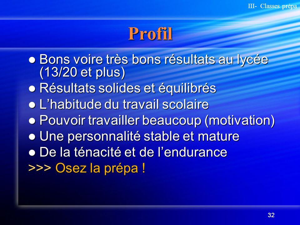 32 Profil Bons voire très bons résultats au lycée (13/20 et plus) Bons voire très bons résultats au lycée (13/20 et plus) Résultats solides et équilib
