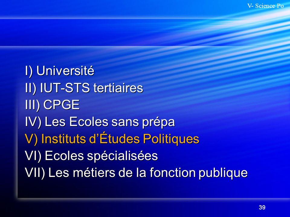 39 I) Université II) IUT-STS tertiaires III) CPGE IV) Les Ecoles sans prépa V) Instituts dÉtudes Politiques VI) Ecoles spécialisées VII) Les métiers d