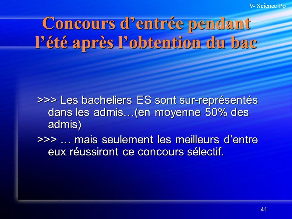 41 Concours dentrée pendant lété après lobtention du bac >>> Les bacheliers ES sont sur-représentés dans les admis…(en moyenne 50% des admis) >>> … ma