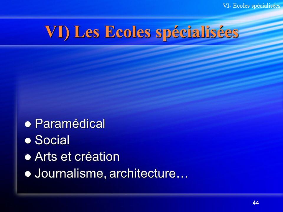 44 VI) Les Ecoles spécialisées Paramédical Paramédical Social Social Arts et création Arts et création Journalisme, architecture… Journalisme, archite