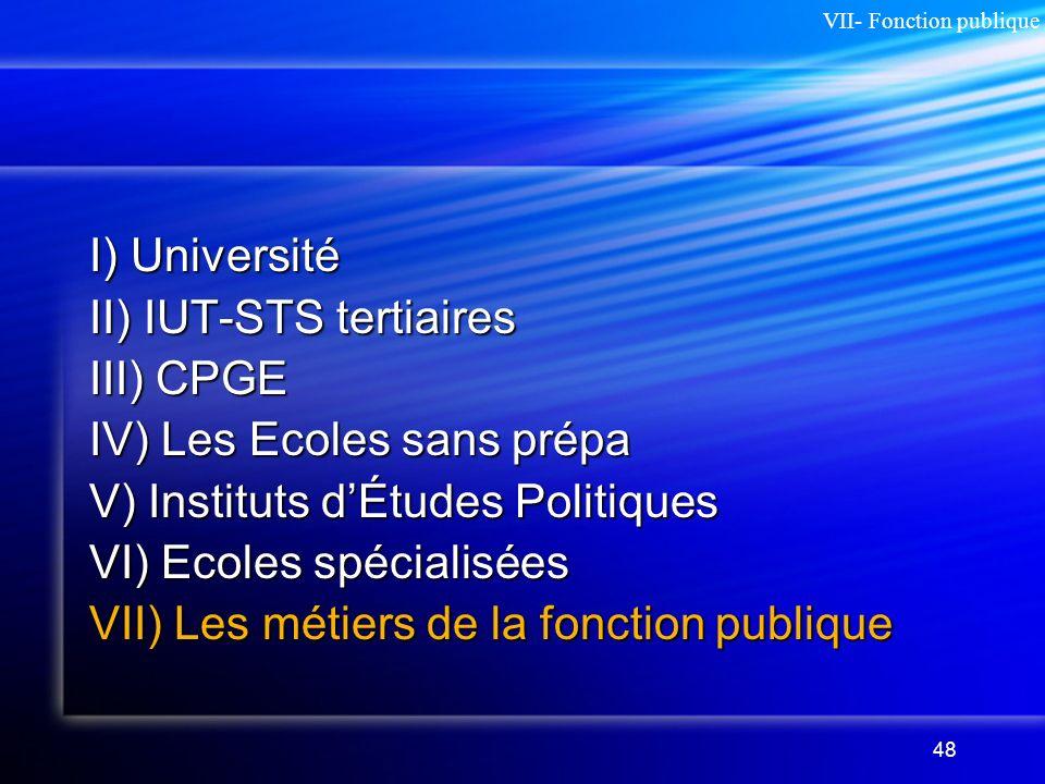 48 I) Université II) IUT-STS tertiaires III) CPGE IV) Les Ecoles sans prépa V) Instituts dÉtudes Politiques VI) Ecoles spécialisées VII) Les métiers d