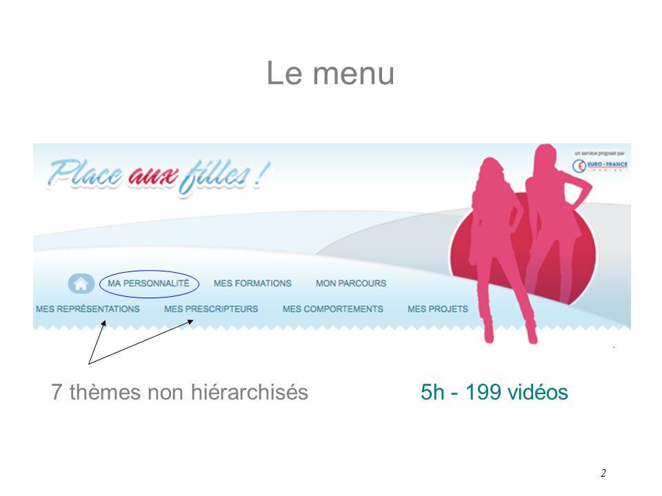22 Le menu 7 thèmes non hiérarchisés 5h - 199 vidéos