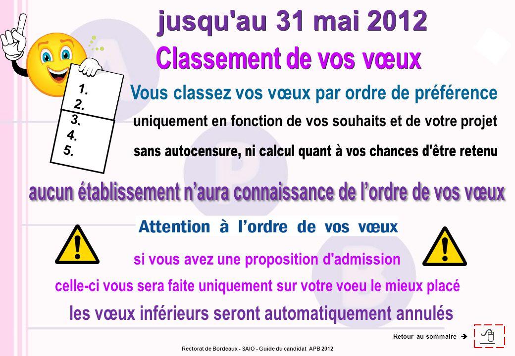 1. 2. 3. 4. 5. Retour au sommaire Rectorat de Bordeaux - SAIO - Guide du candidat APB 2012